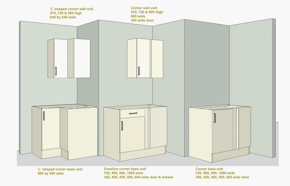 additional kitchen units in London