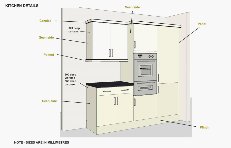 additional kitchen units in Herts